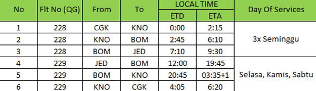 Jadwal Penerbangan Citilink Jakarta Jeddah